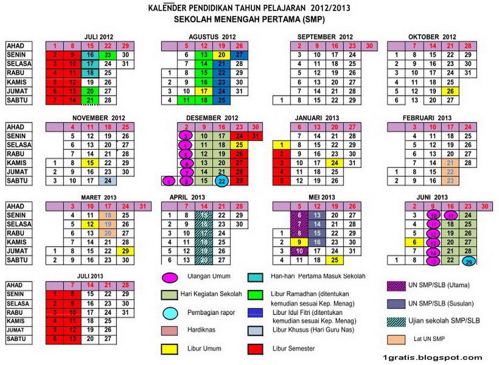 Jadwal Mata Pelajaran Ujian Nasional Sd 2011